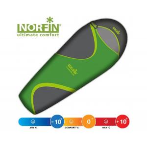 Мешок-кокон спальный Norfin SCANDIC PLUS 350 R